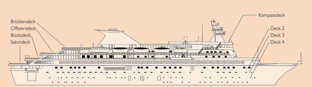 Deckplan Übersicht