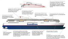 Volkswerft Fähren gehen an Scandlines, Umbau bei Lloyd oder B+V