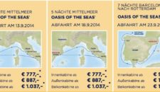 Preise der Oasis of the Seas in Europa – 2014