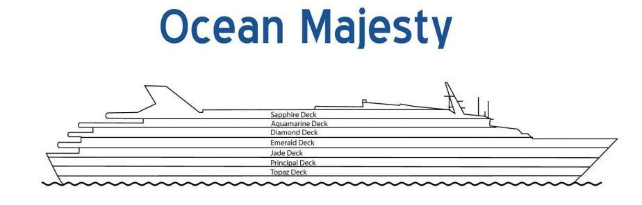 Ocean Majesty - Schiff im Detail