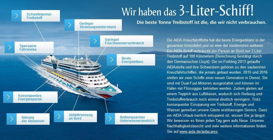 AIDA: Drei Liter Schiff / © AIDA Cruises
