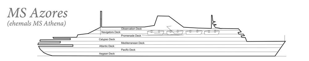 Deckplan Übersicht | MS Azores Deckplan