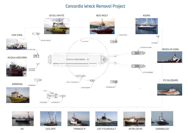 Costa Concordia Bergung - Konvoiplan / © Costa Crociere