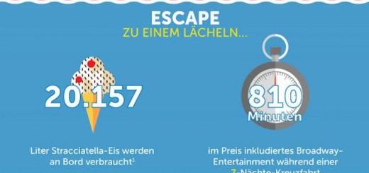 Norwegian Escape Infografik / © Norwegian Cruise Line
