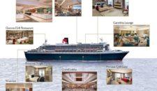 Die neue Queen Mary 2: Das nächste Kapitel (Bilder & Videos)