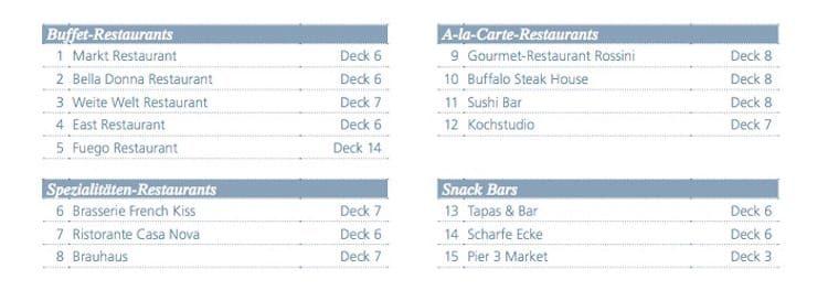 Wo ist welches Restaurant auf AIDAprima? Hier die Auflösung / © AIDA Cruises