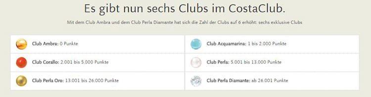 Costa Clubstufen Überblick