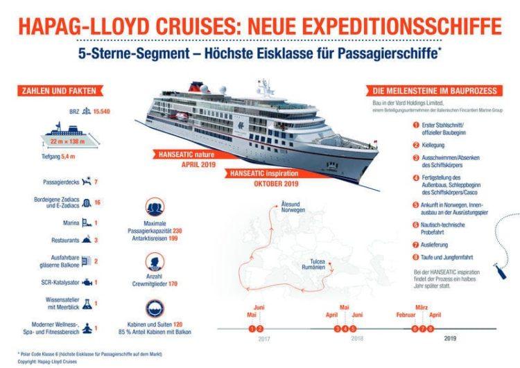 """Alle Details der der neuen Expeditionsschiffe von Hapag Lloyd Cruises: """"Hanseatic inspiration"""" und """"Hanseatic Nature"""" / © Hapag Lloyd Cruises"""