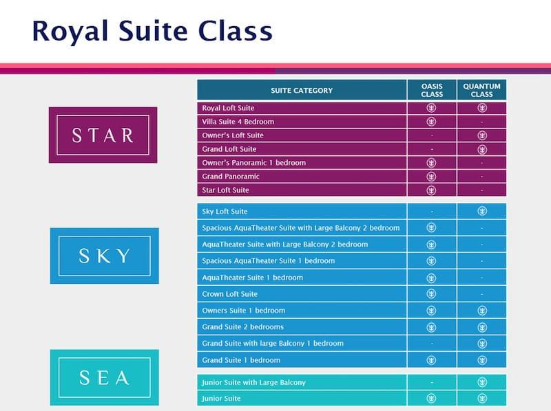 Neue Suiten-Kategorien / © Royal Caribbean