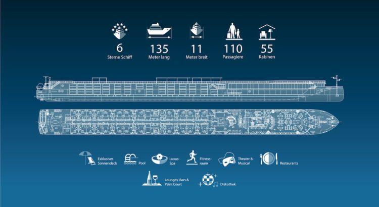 Die technischen Daten der Crystal Bach auf einen Blick / © MV Werften