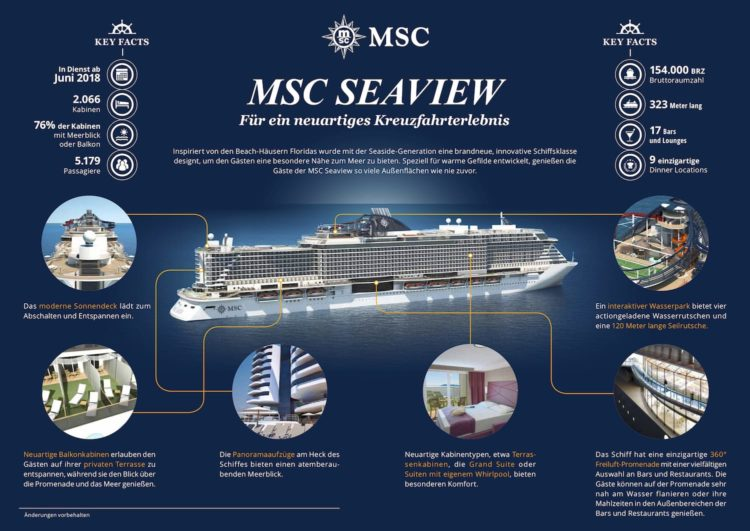 MSC Seaview Fakten und Daten / © MSC Cruises